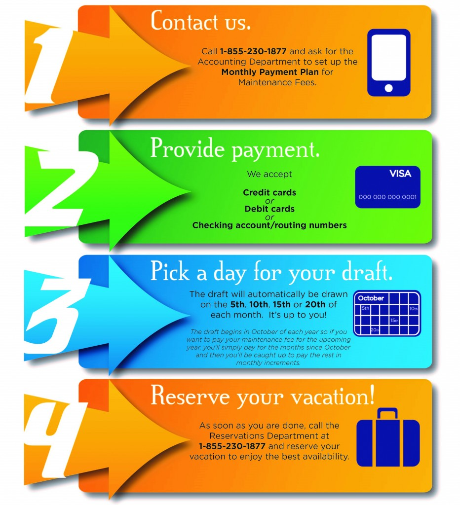Enjoy your vacation at Plantation Resort by joining our auto draft program to pay for your maintenance fees.